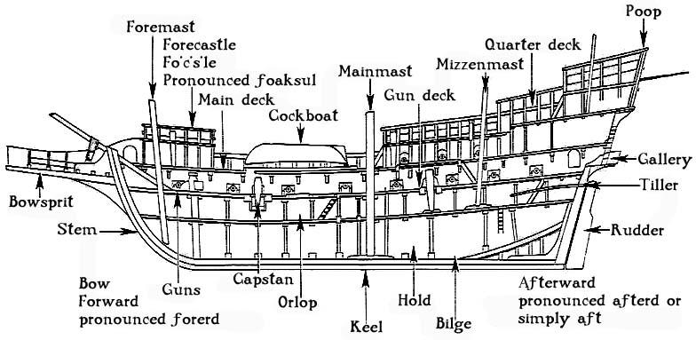 piratical3    pirate ships